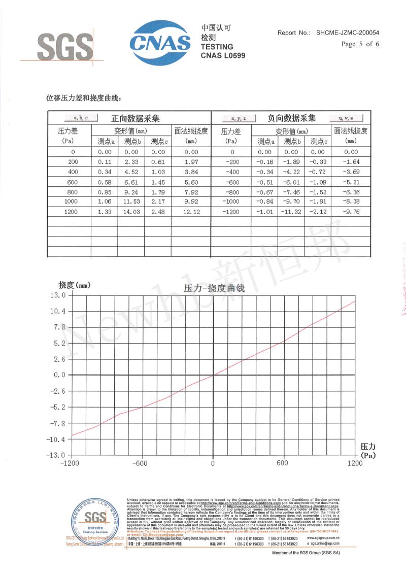 抗台风卷帘门SGS检测报告5